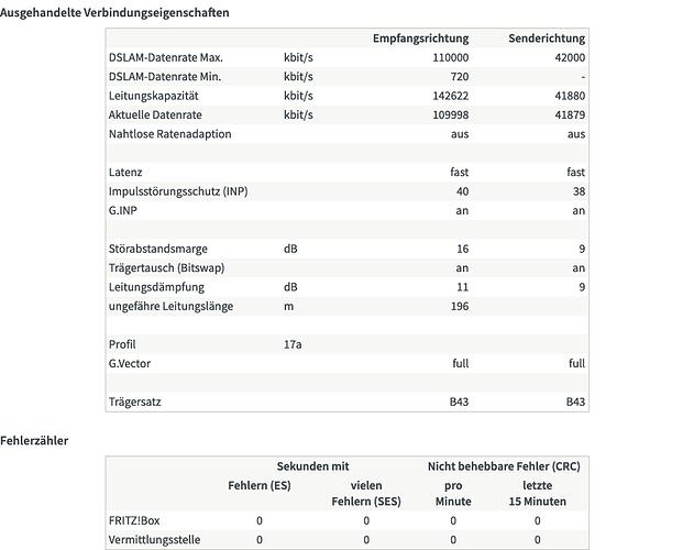 Screenshot_2019-06-10%20FRITZ%20Box%207530(2)