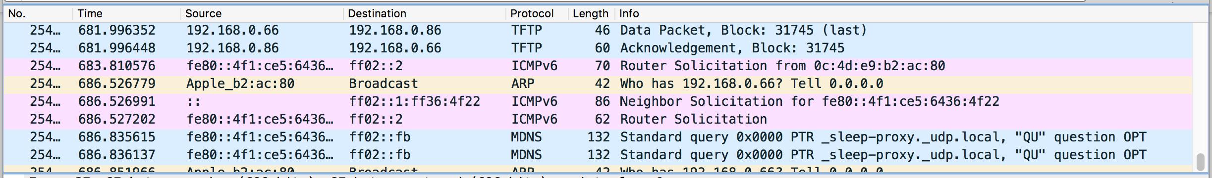 TP Link Archer C7 V2 Brick - komme nicht weiter - Hardware